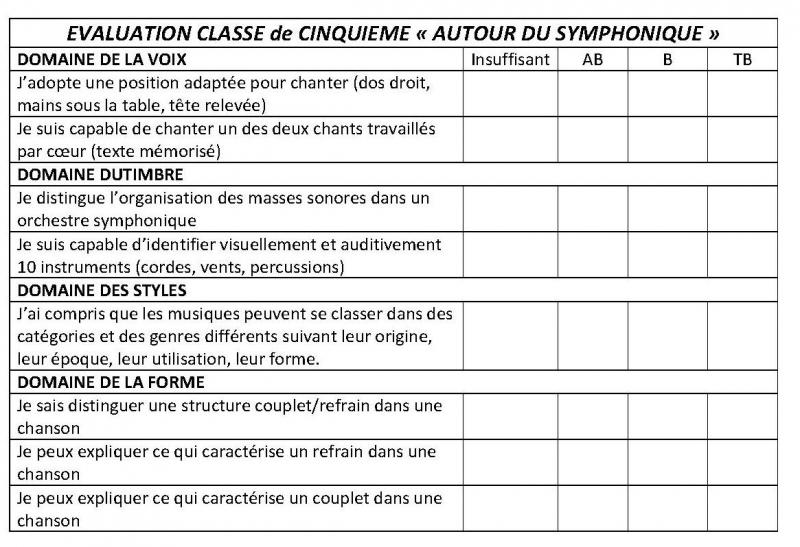 cinquiemes-eval-symphonique.jpg