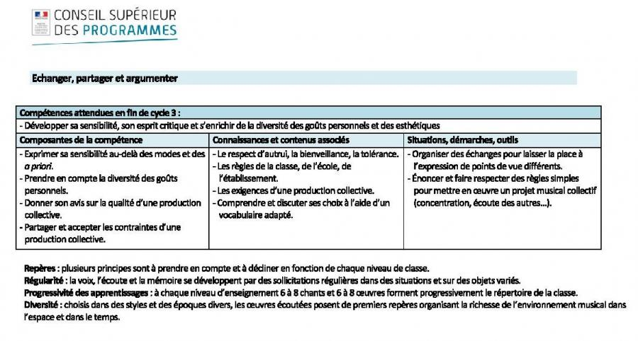 Competences emcc fin cycle 3 suite