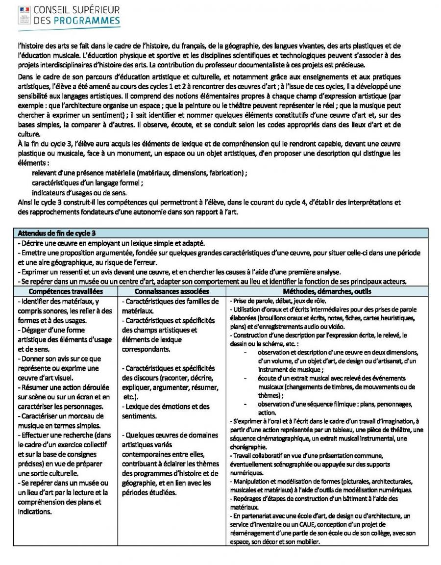 Competences hida fin cycle 3 suite