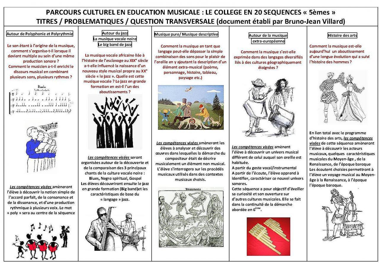 parcours-education-musicale-5eme.jpg