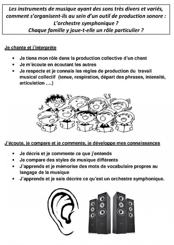 Problematique et competences l orchestre 5 jpg 1