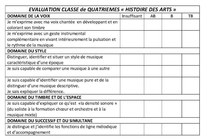 quatriemes-eval-histoire-des-arts.jpg