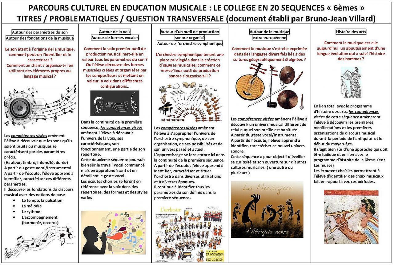 une-education-musicale-en-6-6.jpg